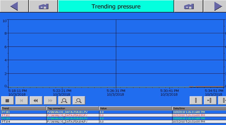 hmi-trending-3