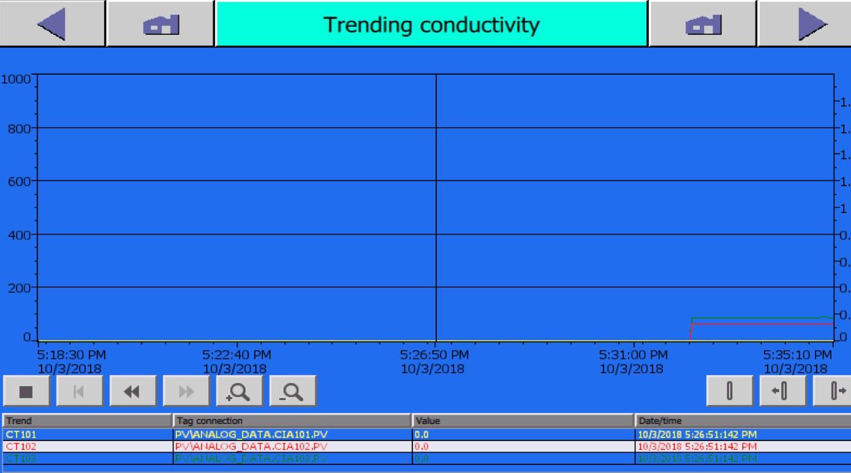 hmi-trending-4